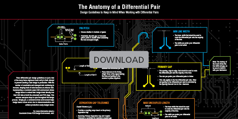 INFOGRAPHIC: The Anatomy of a Differential Pair | EMA Design