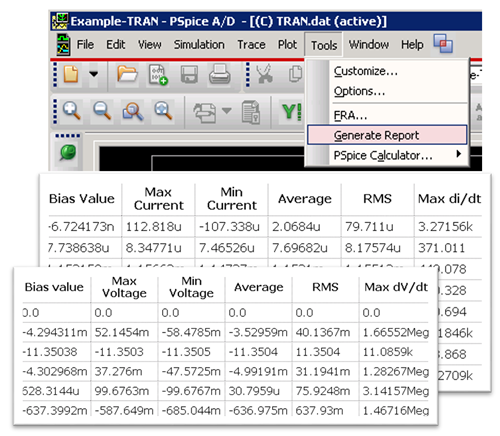 Easily Generate Html Reports From Your Simulation Results Access And Display Data Such As Average Rms Peak Values Of Cur Voltage